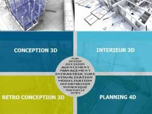 3D in Architecture